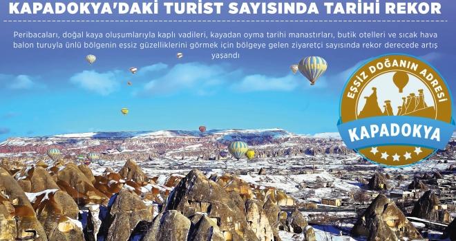 Kapadokya'daki turist sayısında tarihi rekor