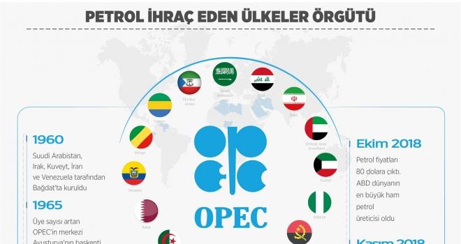 Petrol İhraç Eden Ülkeler Topluluğu