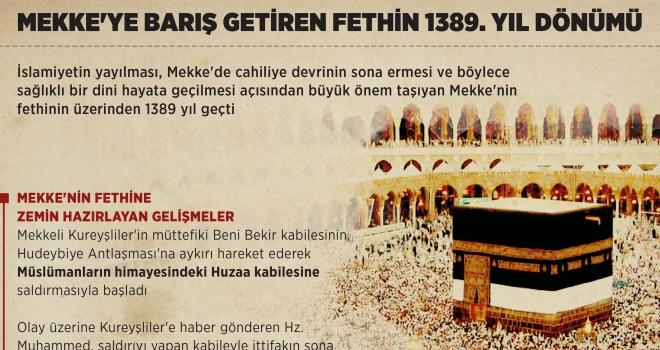 Mekke'ye barış getiren fethin 1389. yıl dönümü